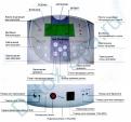 оперативная панель Аппарата Ion Cleanse B 01